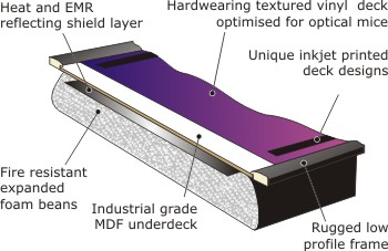 cutaway view of an eTray laptop tray